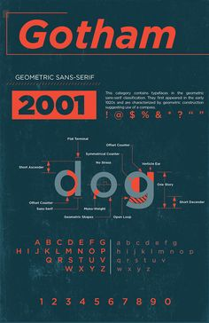 Font Study: Gotham on Behance