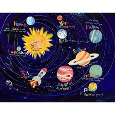 Oopsy Daisy Outer Space Canvas Art