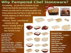 Why Use Pampered Chef Stoneware http://www.pamperedchef.com/pws/nicholenevins