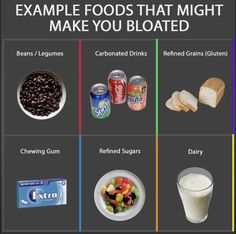 Carbonated Drinks, Weight Control, Chewing Gum, Coca Cola, Beans, Gluten, Nutrition, Make It Yourself, Food