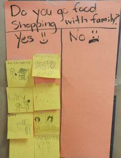 Create a Post-it note Poll for your questions of the day.