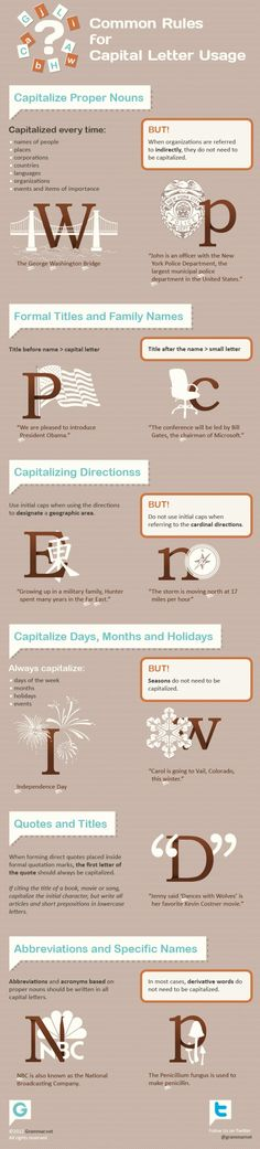 11 Infographics to Help You Improve Your Grammar and Spelling