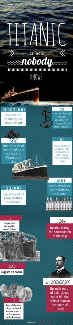 Facts Nobody Knows About Titanic - http://www.the-tech-blog.com/facts-nobody-knows-titanic/
