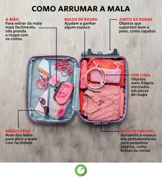 Escolha a mala de viagem ideal Travel Checklist, Packing List For Travel, Travelling Tips, Traveling, Best Travel Accessories, Road Trip Essentials, Personal Organizer, Travel Organization, Eurotrip