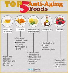 Check out these anti-again superfoods