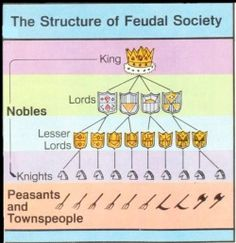 the transition from feudalism to capitalism in europe history essay When it comes to the transition from feudalism to capitalism in europe, they disagree with marxists who argue that the rising productivity of feudalism opened space in its interstices for urban merchants, yeoman farmers, and petty commodity producers to establish emergent capitalist relations, a process that brought them into conflict with the.