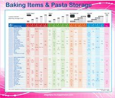 Baking Items, Pasta Storage in Tupperware Modular Mates abigailjoy.my.tupperware.com
