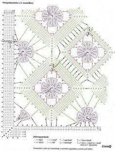 Crocheted tablecloths - the world of crochet