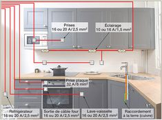 Renovate the electrical installation of your kitchen-Rénover l'installation électrique de sa cuisine Plan of the electrical installation in the kitchen - Home Electrical Wiring, Electrical Layout, Electrical Plan, Electrical Installation, Sod Installation, Kitchen Lighting Design, Interior Design Kitchen, Kitchen Measurements, House Wiring