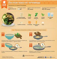 Рецепт постной каши из чечевицы