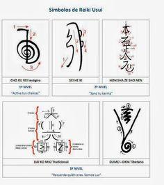 Simbolos+reiki+Usui1.JPG 566x640 pixel