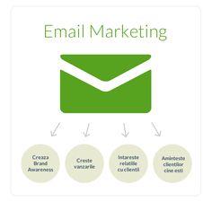 Importanta unei strategii de Email Marketing pentru afacerea ta online - Marian Dumitru >>>> http://snip.ly/WmnG <<<<< E-mail #marketing rămâne cea mai bună metodă digital pentru #ROI. Da, într-o lume în care noi tehnici de vârstă, cum ar fi prin social media și chiar marketing prin #videoclipuri este, de fapt cea mai folosită decât altele metode de marketing online prin email.