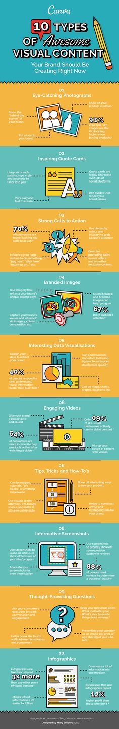 10 Types Of Awesome Visual Content Your Brand Should Be Creating Right Now - #Infographic