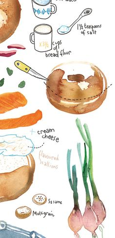 Bagel recipe illustration 8X10 Food poster by lucileskitchen, $25.00