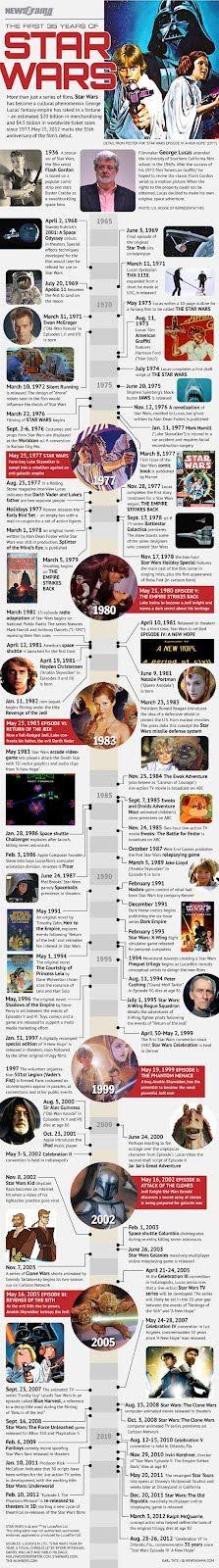 Mejores 2611 imágenes de Clone wars en Pinterest | Guerra de las ...