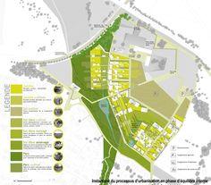 Je cherche plein d'exemples de plans masse...J'aime bien le rendu de celui-ci...Assez simple et efficace. Vos avis? http://actu-architecture.com/wp-content/uploads/2012/03/Europan10_Isledabeau_Plan-masse.jpg