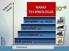 """""""N A N O"""" zmiana na skali rozwoju cywilizacji. Bądź pionierem tych przemian - http://goo.gl/5rc7HQ"""