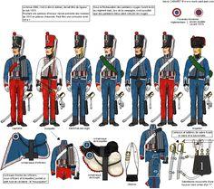 Titre de l'image 1er Escadron du 1er Régiment de Hussards compagnie d élite