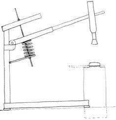 Manual Log Splitter: