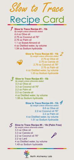 Slow to Trace Recipe Card - by www.BathAlchemyLab.com on www.soap-blog.com:
