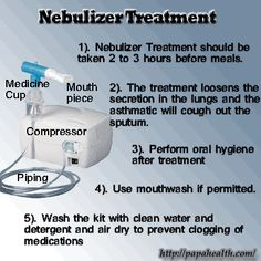 Nebulizer Treatment: Nebulizers can give instant relief to asthmatic but needs special considerations before using.
