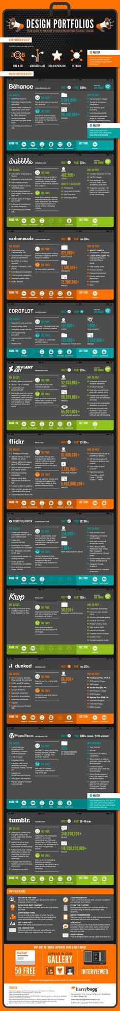 Design Portfolios! 11 Best Online Portfolio Sites                                                                                                                                                                                 More
