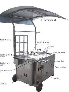 food cart - Google Search