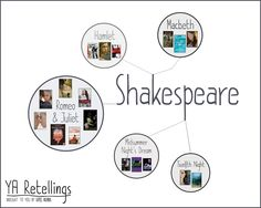 YA Retellings: Shakespeare by @Epic Reads http://www.epicreads.com/blog/an-epic-chart-of-162-young-adult-retellings/