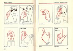 """""""Radio Alphabet"""" - a glossary of Radio Terms issued by CBS, 1946 - radio sign language by mikeyashworth, via Flickr"""