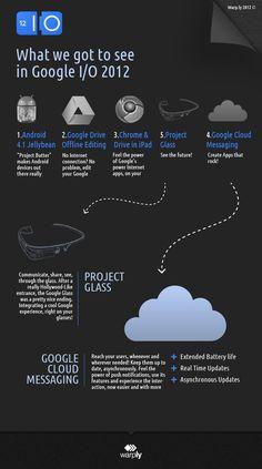 Google I/O 2012 #infographic