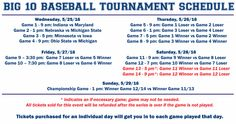 The schedule is out for the BIG 10 BASEBALL TOURNAMENT in Omaha this week. All (8) teams that made the cut will be in action starting this Wednesday (5/25). Order Infield Reserved or Club Seats right now from TicketExpress.com. You can also now order tickets for all 2016 College World Series games at TD Ameritrade Park. Thanks for making TicketExpress.com your #1 source for College Baseball Tickets for over 23 years. See ya in Omaha! Td Ameritrade, Baseball Tournament, College World Series, Baseball Tickets, State Game, Nebraska, Schedule, Conference, Wednesday