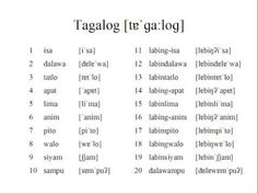 how to speak tagalog for kids
