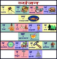 Hindi Vyanjan Chart 01