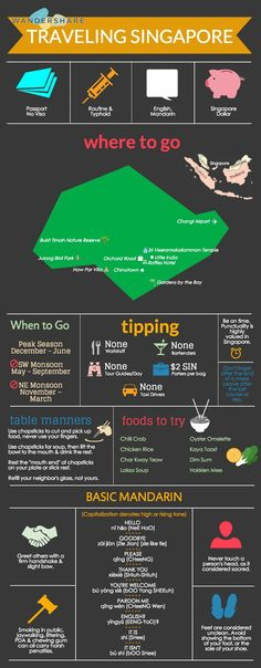 Singapore Travel Cheat Sheet; Sign up at www.wandershare.com for high-res images. Singapura / 新加坡 / சிங்கப்பூர்