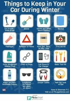 Maserati Ghibli, Aston Martin Vanquish, Bmw I8, Winter Car Kit, Porsche 911, Car Facts, Car Care Tips, Emergency Preparedness Kit, Winter Car Emergency Kit