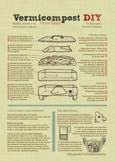 Infografía - Vermicompost | Víctor Paiam