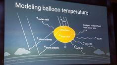 The Incredible Calculations That Keep Google's Project Loon Aloft http://gizmodo.com/the-incredible-calculations-that-keep-googles-project-l-1707825609