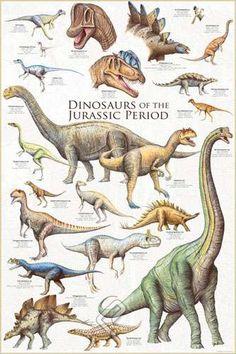 Dinosaurios del Jurásico