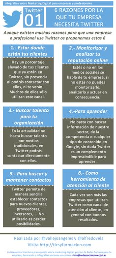 6 razones por las que tu empresa necesita Twitter #infografia