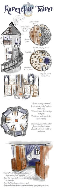 My Pottermore house... Ravenclaw Tower by *Whisperwings on deviantART there are drawings of all of the Hogwarts houses. << I love my House! <3: