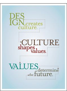Typography | Design Quote Print
