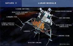 Saturn V - Lunar Module Apollo Spacecraft, Nasa Spacex, Apollo 11 Moon Landing, Apollo Space Program, Man On The Moon, Space And Astronomy, Space Travel, Space Exploration, The Unit