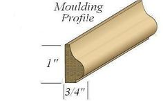Two Piece Door Moulding Kit – Luxe Architectural
