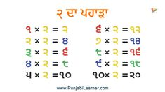 Times table of 2 in Punjabi || ੨ ਦਾ ਪਹਾੜਾ || ਦੂਣੀ ਦਾ ਪਹਾੜਾ Multiplication, Math, Times Tables, 2 In, The Creator, How To Get, Education, Learning, Videos