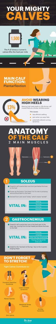 Calf Exercises & Tips to Prevent Pain, Injury & Muscle Imbalance Ever notice how the calf muscle seems to get little attention? Rarely do group fitness classes dedicate blocks of time to calves like they do f. Calf Muscle Strain, Muscle Pain, Health And Beauty, Health And Wellness, Health Fitness, Best Calf Exercises, Sports Physical Therapy, Muscle Imbalance, Group Fitness Classes