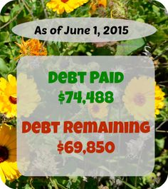 At Six Figures Under, we make our personal finances public. Here's a detailed report of our debt repayment and what we earn and spent in May.
