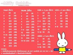 Mesmerizing Crochet an Amigurumi Rabbit Ideas. Lovely Crochet an Amigurumi Rabbit Ideas. Hello Kitty Crochet, Crochet Bunny, Crochet Animals, Crochet Amigurumi Free Patterns, Free Crochet, Knit Crochet, Knitted Dolls, Crochet Dolls, Miffy