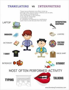 Differences between interpreters and translators! Via Brombergtranslations.com