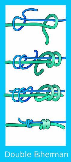 Nice diagram for making a sliding knot - AKA: Double Fisherman's Knot Jewelry Knots, Macrame Jewelry, Jewelry Crafts, Handmade Jewelry, Jewellery, Jewelry Findings, Rope Knots, Macrame Knots, Micro Macrame