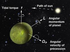 Binary stars in fiction - Wikipedia, the free encyclopedia
